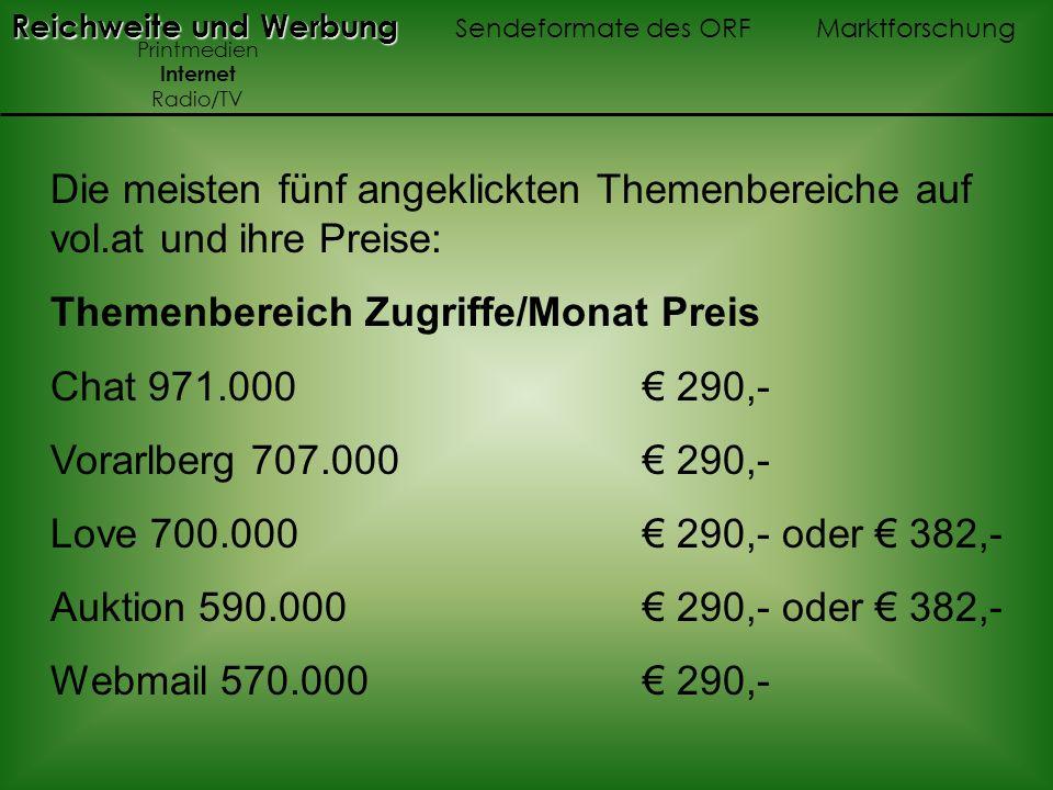 Die meisten fünf angeklickten Themenbereiche auf vol.at und ihre Preise: Themenbereich Zugriffe/Monat Preis Chat 971.000 290,- Vorarlberg 707.000 290,