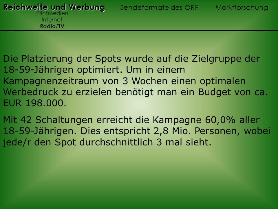 Reichweite und Werbung Reichweite und Werbung Sendeformate des ORF Marktforschung Printmedien Internet Radio/TV Die Platzierung der Spots wurde auf die Zielgruppe der 18-59-Jährigen optimiert.