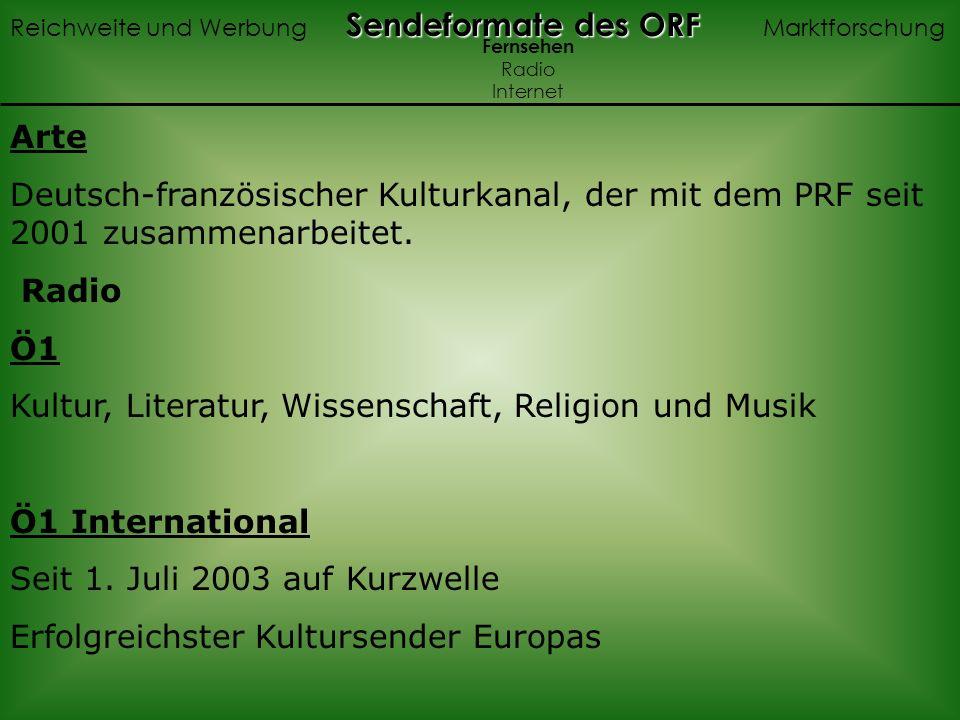 Arte Deutsch-französischer Kulturkanal, der mit dem PRF seit 2001 zusammenarbeitet. Radio Ö1 Kultur, Literatur, Wissenschaft, Religion und Musik Ö1 In