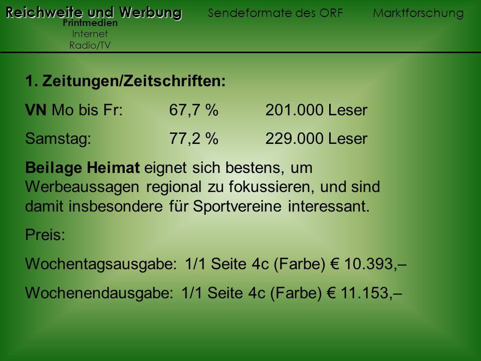 HEIMAT Bregenz Dornbirn, Feldkirch, Bludenz 1/1 Seite 4c: 1.231,20 1.053,00 Auflage: 27.170 ca.