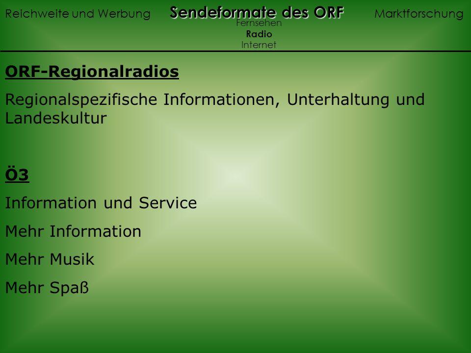 ORF-Regionalradios Regionalspezifische Informationen, Unterhaltung und Landeskultur Ö3 Information und Service Mehr Information Mehr Musik Mehr Spaß S