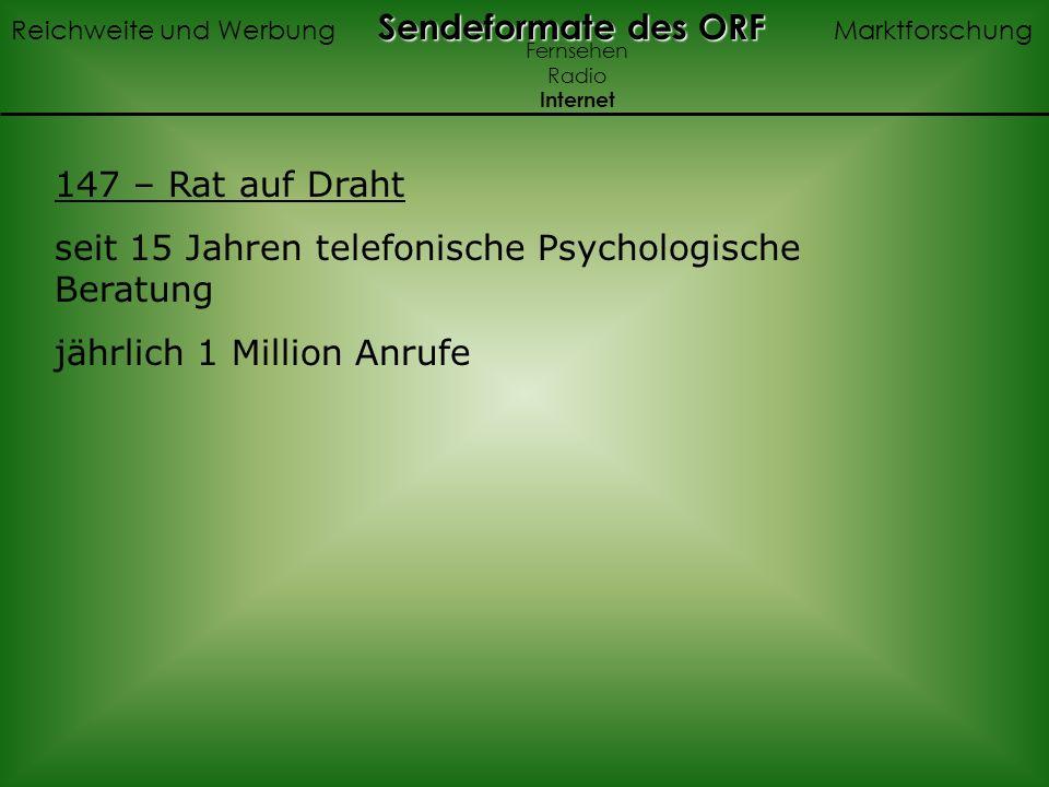 147 – Rat auf Draht seit 15 Jahren telefonische Psychologische Beratung jährlich 1 Million Anrufe Sendeformate des ORF Reichweite und Werbung Sendefor