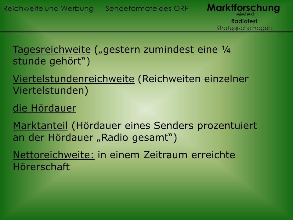 Tagesreichweite (gestern zumindest eine ¼ stunde gehört) Viertelstundenreichweite (Reichweiten einzelner Viertelstunden) die Hördauer Marktanteil (Hördauer eines Senders prozentuiert an der Hördauer Radio gesamt) Nettoreichweite: in einem Zeitraum erreichte Hörerschaft Reichweite und Werbung Sendeformate des ORF Marktforschung Teletest Radiotest Strategische Fragen