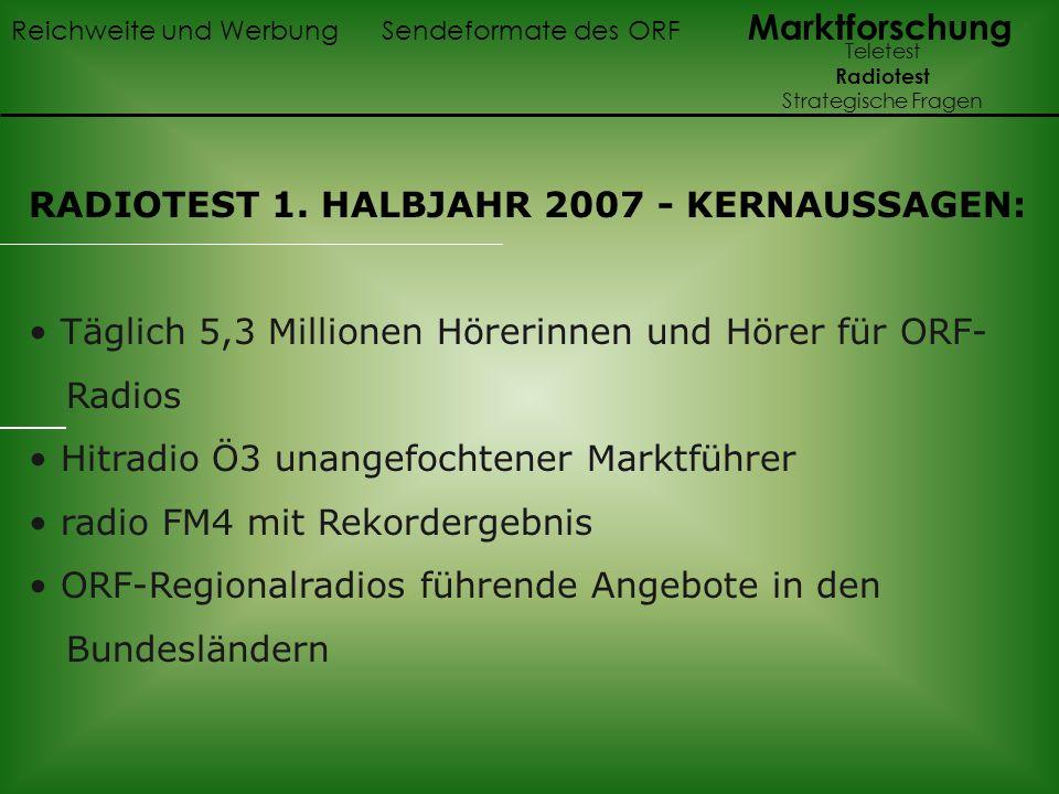 Reichweite und Werbung Sendeformate des ORF Marktforschung Teletest Radiotest Strategische Fragen RADIOTEST 1. HALBJAHR 2007 - KERNAUSSAGEN: Täglich 5