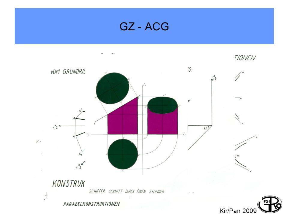 GZ - ACG Kir/Pan 2009