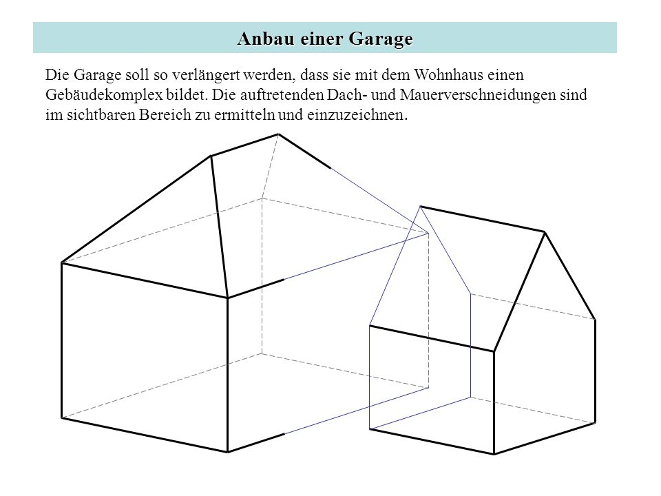 Anbau einer Garage Die Garage soll so verlängert werden, dass sie mit dem Wohnhaus einen Gebäudekomplex bildet. Die auftretenden Dach- und Mauerversch