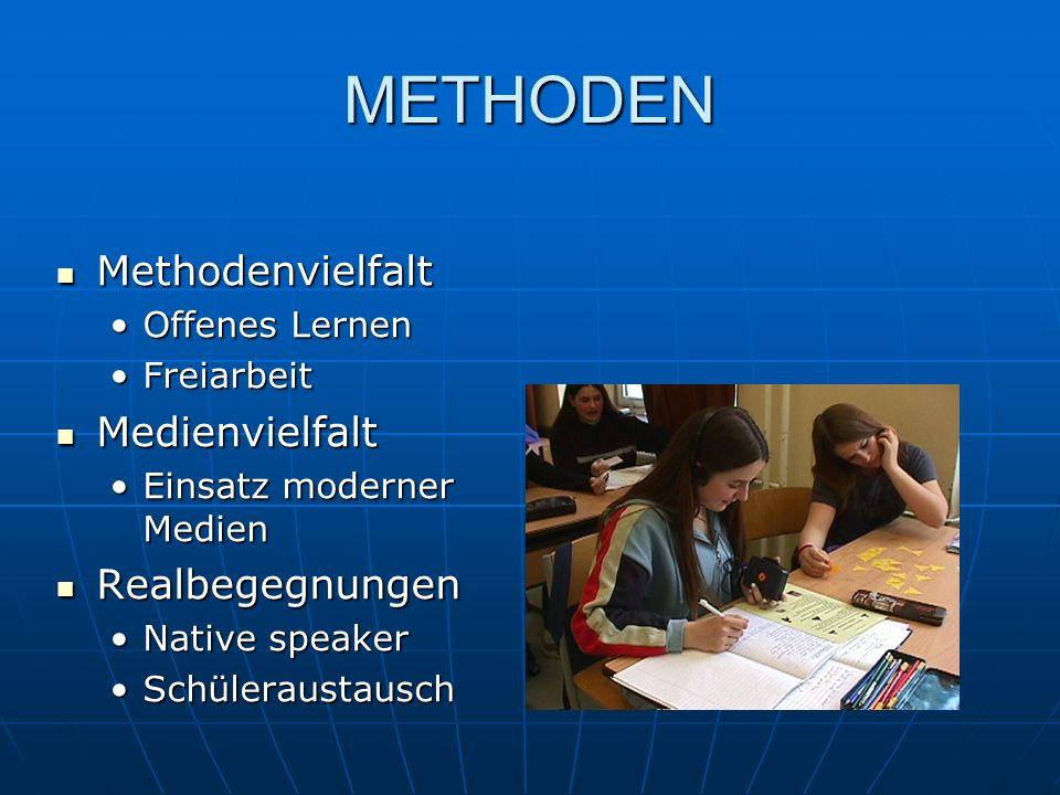 METHODEN Methodenvielfalt Methodenvielfalt Offenes LernenOffenes Lernen FreiarbeitFreiarbeit Medienvielfalt Medienvielfalt Einsatz moderner MedienEins