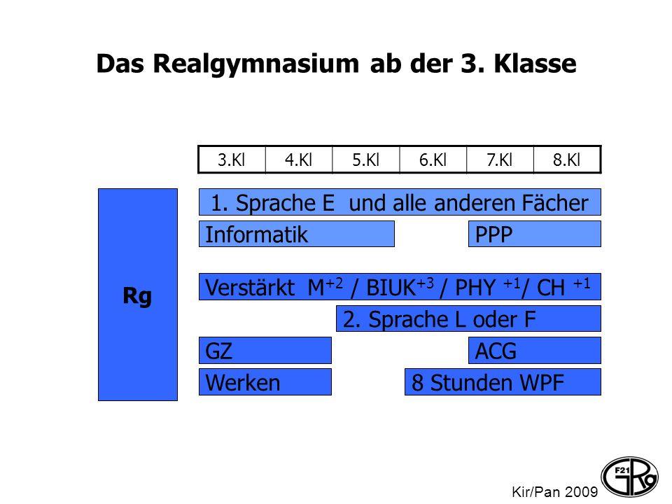Das Realgymnasium ab der 3. Klasse 3.Kl4.Kl5.Kl6.Kl7.Kl8.Kl 1. Sprache E und alle anderen Fächer Informatik Verstärkt M +2 / BIUK +3 / PHY +1 / CH +1