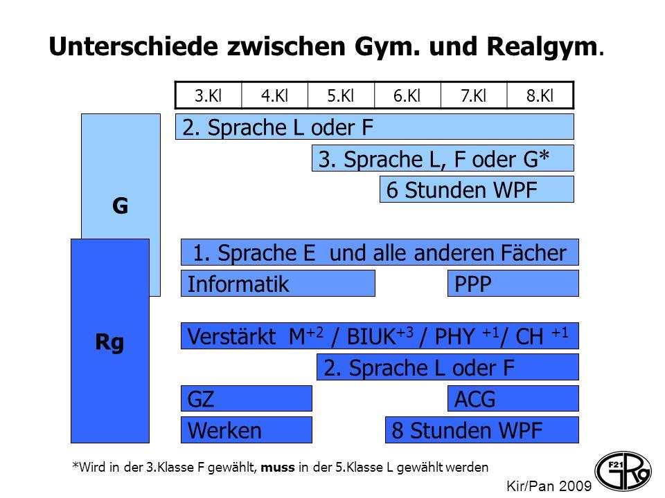 G 2. Sprache L oder F Unterschiede zwischen Gym. und Realgym. 3.Kl4.Kl5.Kl6.Kl7.Kl8.Kl 3. Sprache L, F oder G * 1. Sprache E und alle anderen Fächer I
