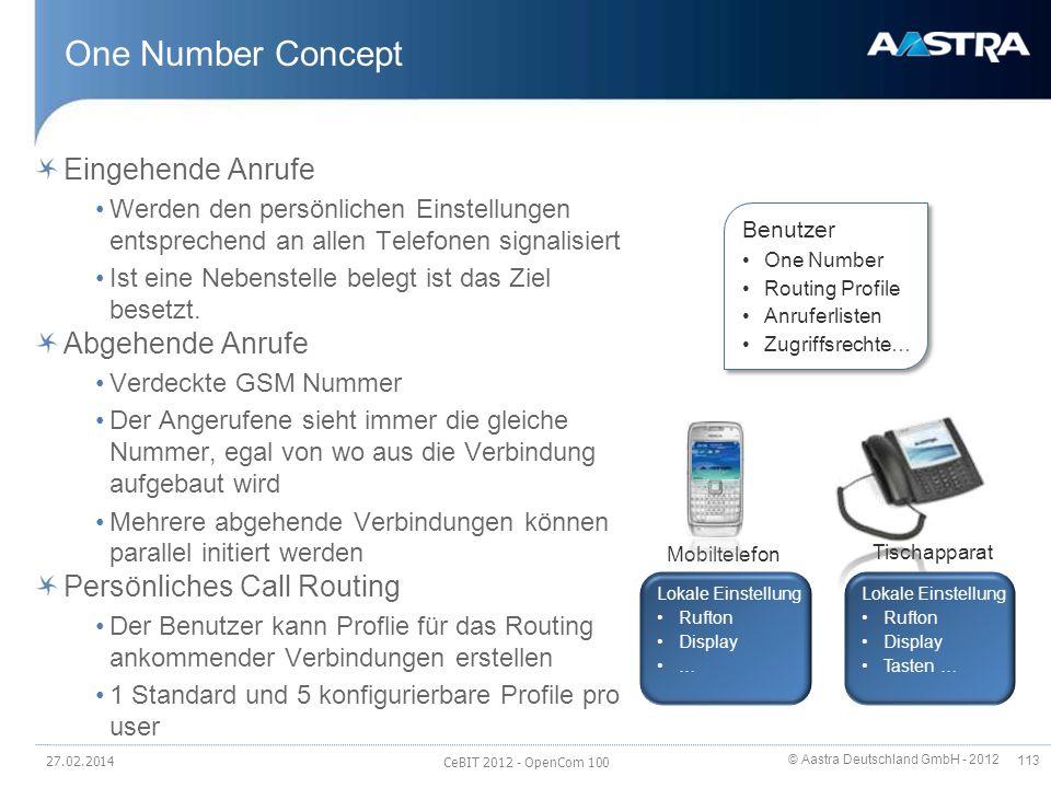 © Aastra Deutschland GmbH - 2012 113 One Number Concept Eingehende Anrufe Werden den persönlichen Einstellungen entsprechend an allen Telefonen signal