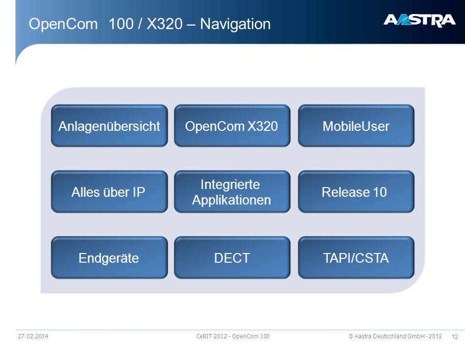 © Aastra Deutschland GmbH - 2012 12 OpenCom 100 / X320 – Navigation 27.02.2014 CeBIT 2012 - OpenCom 100 Anlagenübersicht OpenCom X320 MobileUser Alles