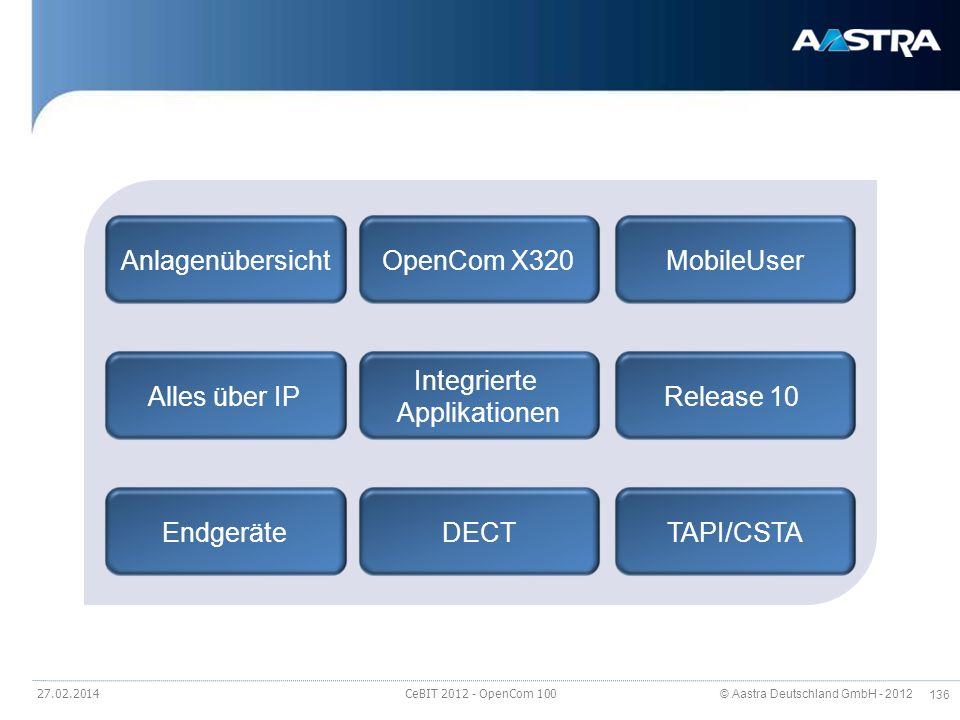 © Aastra Deutschland GmbH - 2012 136 OpenCom 100 / X320 – Navigation 27.02.2014 CeBIT 2012 - OpenCom 100 Anlagenübersicht OpenCom X320 MobileUser Alle