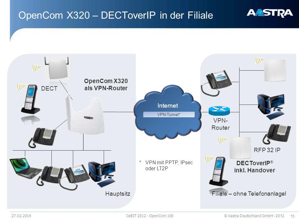 © Aastra Deutschland GmbH - 2012 15 OpenCom X320 – DECToverIP in der Filiale 27.02.2014 CeBIT 2012 - OpenCom 100 RFP 32 IP DECT OpenCom X320 als VPN-R