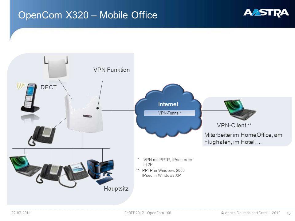 © Aastra Deutschland GmbH - 2012 16 OpenCom X320 – Mobile Office 27.02.2014 CeBIT 2012 - OpenCom 100 VPN Funktion VPN-Client ** Mitarbeiter im HomeOff