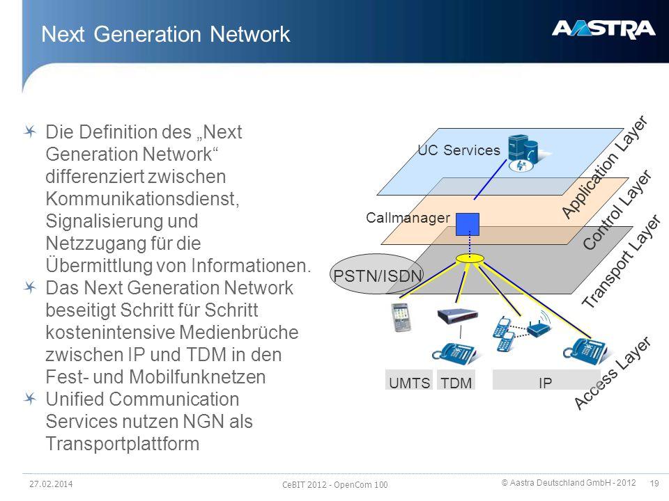 © Aastra Deutschland GmbH - 2012 19 Next Generation Network Die Definition des Next Generation Network differenziert zwischen Kommunikationsdienst, Signalisierung und Netzzugang für die Übermittlung von Informationen.