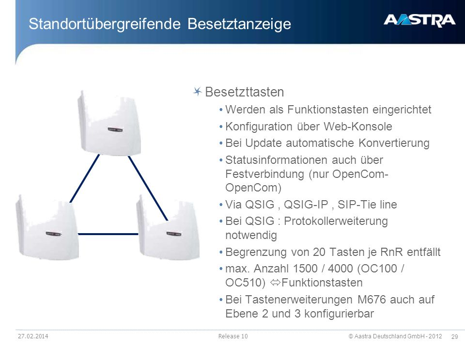 © Aastra Deutschland GmbH - 2012 29 Standortübergreifende Besetztanzeige Besetzttasten Werden als Funktionstasten eingerichtet Konfiguration über Web-