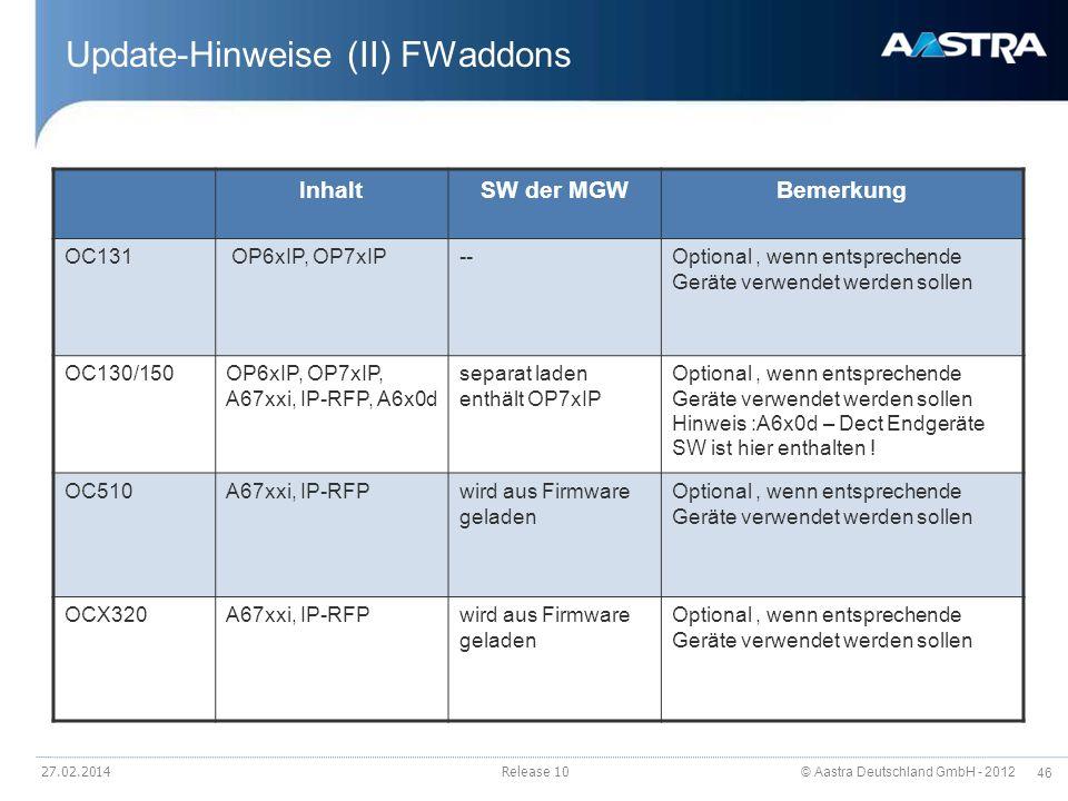 © Aastra Deutschland GmbH - 2012 46 Update-Hinweise (II) FWaddons 27.02.2014Release 10 InhaltSW der MGWBemerkung OC131 OP6xIP, OP7xIP--Optional, wenn