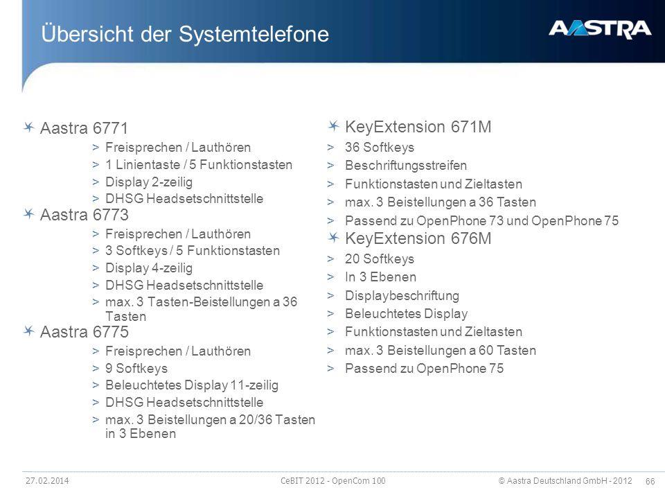 © Aastra Deutschland GmbH - 2012 66 27.02.2014 CeBIT 2012 - OpenCom 100 Übersicht der Systemtelefone Aastra 6771 >Freisprechen / Lauthören >1 Linienta