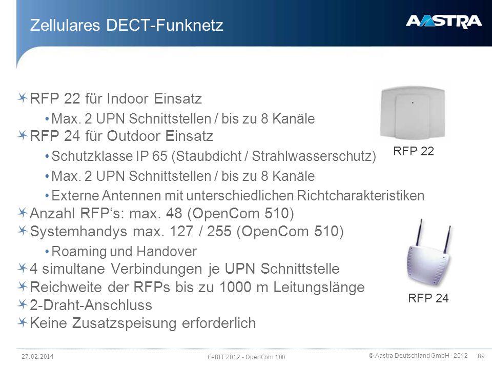 © Aastra Deutschland GmbH - 2012 89 Zellulares DECT-Funknetz RFP 22 für Indoor Einsatz Max. 2 UPN Schnittstellen / bis zu 8 Kanäle RFP 24 für Outdoor