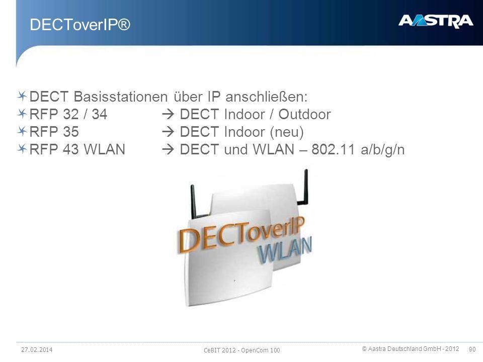 © Aastra Deutschland GmbH - 2012 90 DECToverIP® DECT Basisstationen über IP anschließen: RFP 32 / 34 DECT Indoor / Outdoor RFP 35 DECT Indoor (neu) RF