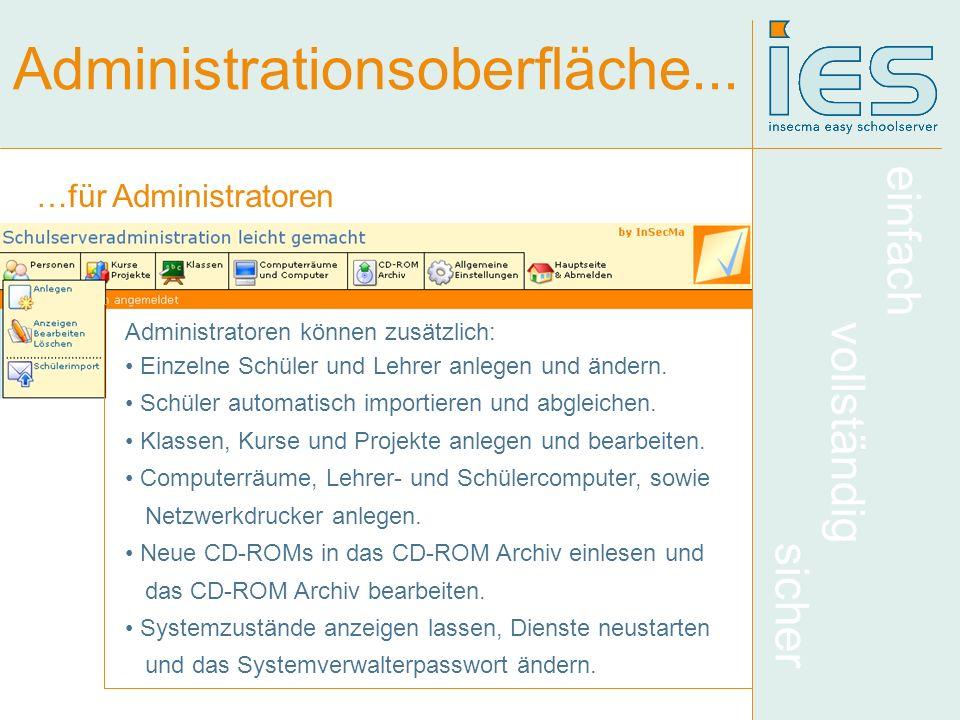 einfach vollständig sicher Administrationsoberfläche... …für Administratoren Administratoren können zusätzlich: Einzelne Schüler und Lehrer anlegen un