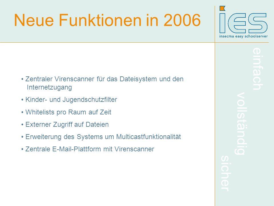 einfach vollständig sicher Neue Funktionen in 2006 Zentraler Virenscanner für das Dateisystem und den Internetzugang Kinder- und Jugendschutzfilter Wh