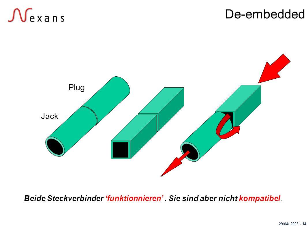 29/04/ 2003 - 14 Plug Jack Beide Steckverbinder funktionnieren. Sie sind aber nicht kompatibel. De-embedded