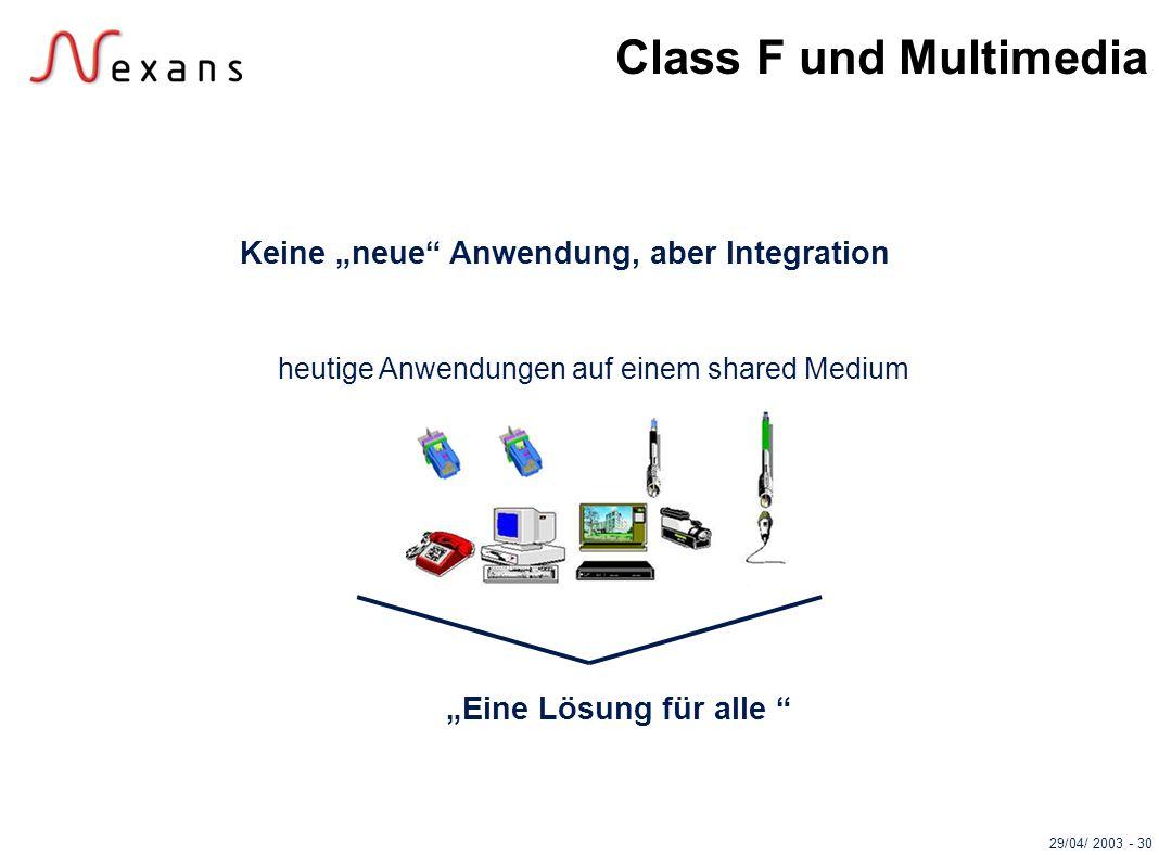 29/04/ 2003 - 30 Class F und Multimedia Keine neue Anwendung, aber Integration heutige Anwendungen auf einem shared Medium Eine Lösung für alle
