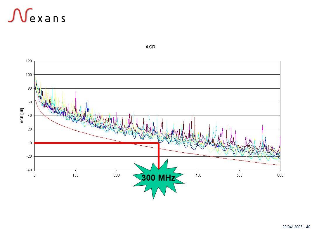 29/04/ 2003 - 40 300 MHz