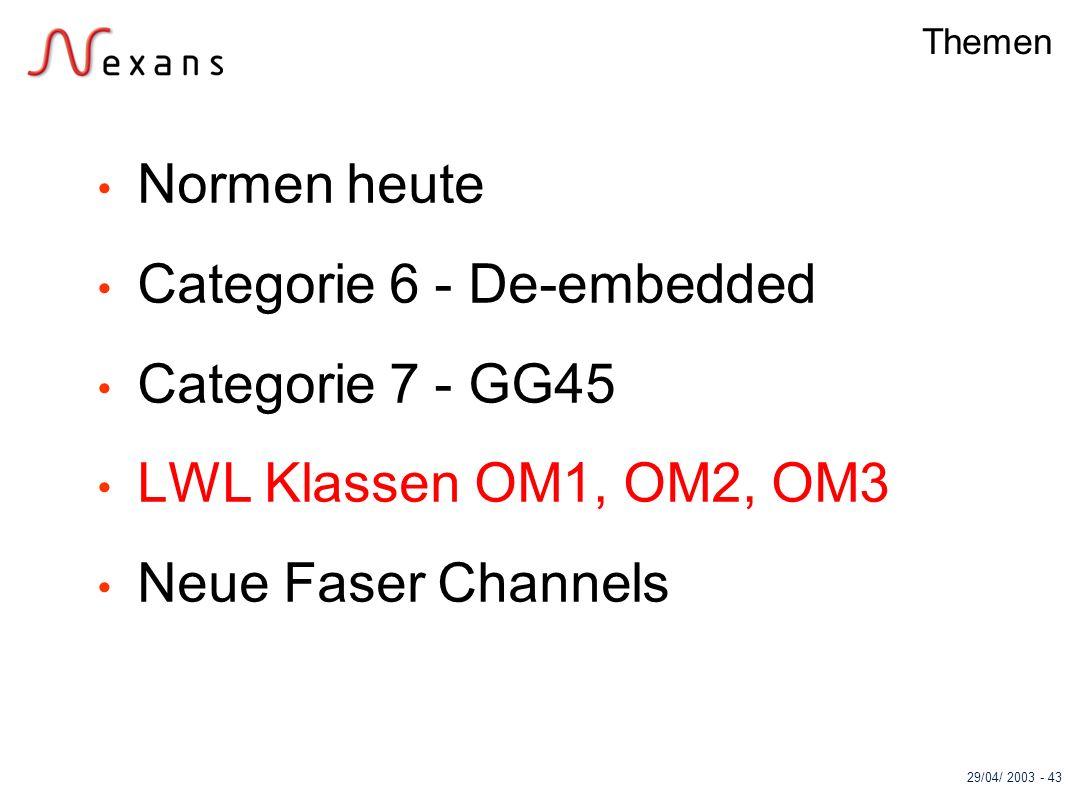29/04/ 2003 - 43 Themen Normen heute Categorie 6 - De-embedded Categorie 7 - GG45 LWL Klassen OM1, OM2, OM3 Neue Faser Channels