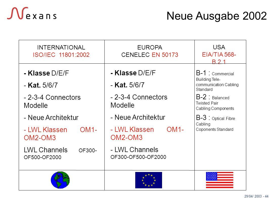 29/04/ 2003 - 44 USA EIA/TIA 568- B.2.1 EUROPA CENELEC EN 50173 INTERNATIONAL ISO/IEC 11801:2002 - Klasse D/E/F - Kat. 5/6/7 - 2-3-4 Connectors Modell