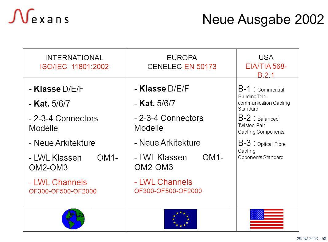 29/04/ 2003 - 58 USA EIA/TIA 568- B.2.1 EUROPA CENELEC EN 50173 INTERNATIONAL ISO/IEC 11801:2002 - Klasse D/E/F - Kat. 5/6/7 - 2-3-4 Connectors Modell