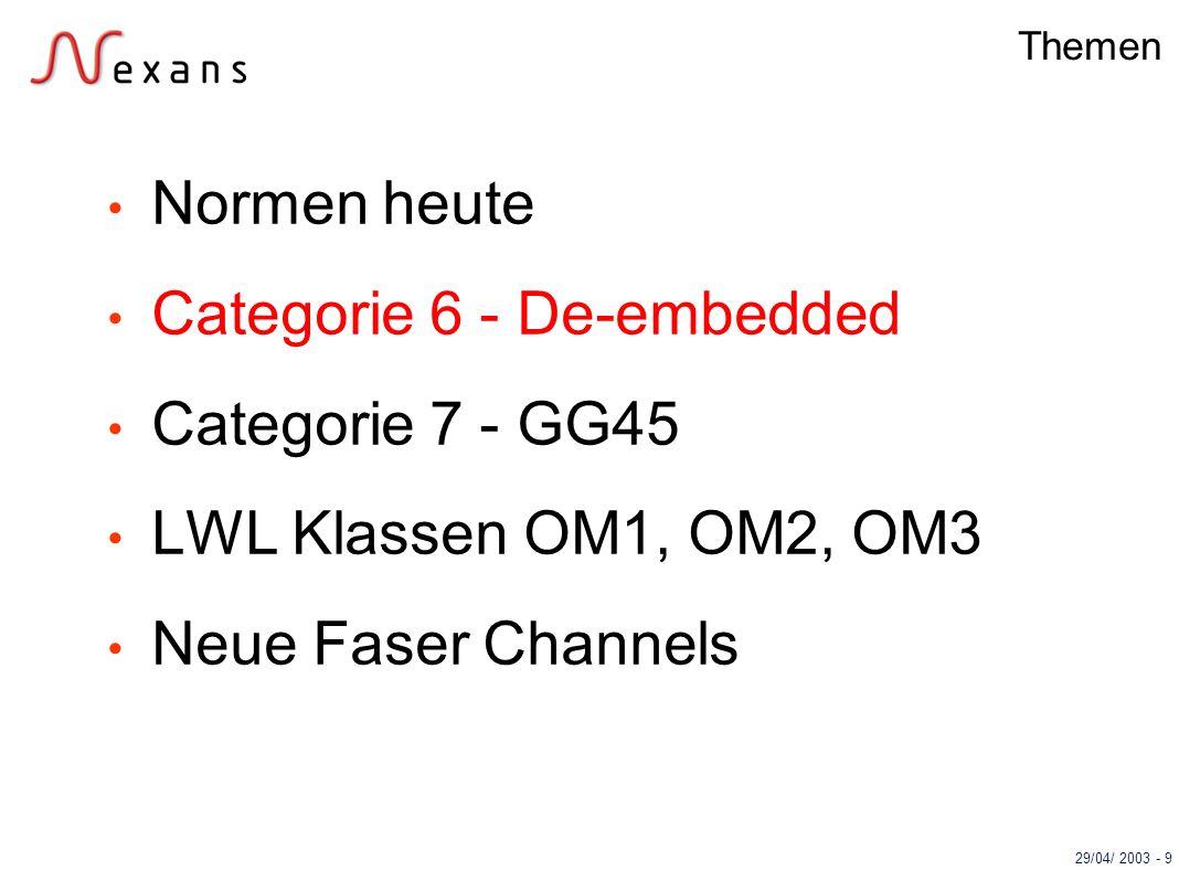 29/04/ 2003 - 9 Themen Normen heute Categorie 6 - De-embedded Categorie 7 - GG45 LWL Klassen OM1, OM2, OM3 Neue Faser Channels