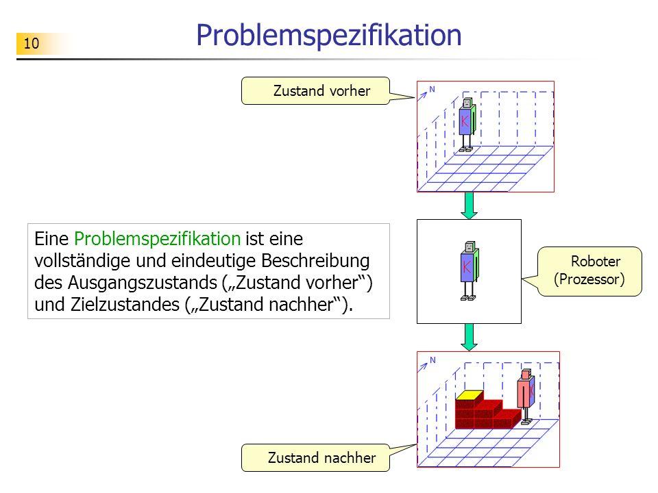 10 Problemspezifikation Zustand vorher Zustand nachher Roboter (Prozessor) Eine Problemspezifikation ist eine vollständige und eindeutige Beschreibung