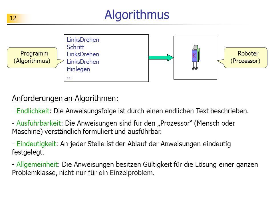 12 LinksDrehen Schritt LinksDrehen LinksDrehen Hinlegen... Programm (Algorithmus) Roboter (Prozessor) Algorithmus Anforderungen an Algorithmen: - Endl