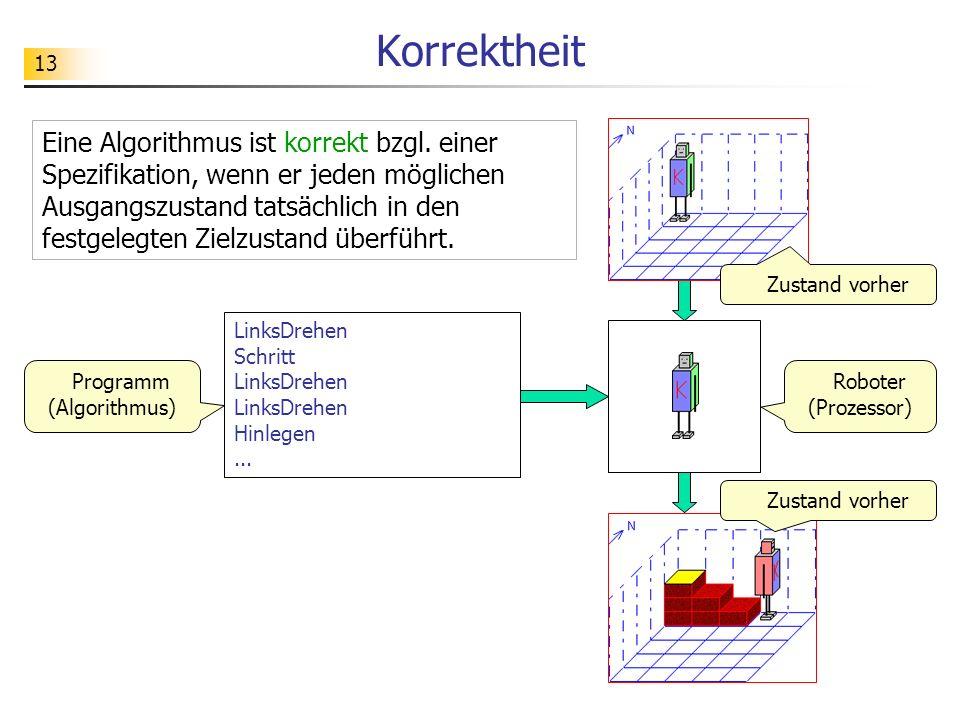 13 Korrektheit Programm (Algorithmus) Roboter (Prozessor) LinksDrehen Schritt LinksDrehen LinksDrehen Hinlegen... Eine Algorithmus ist korrekt bzgl. e