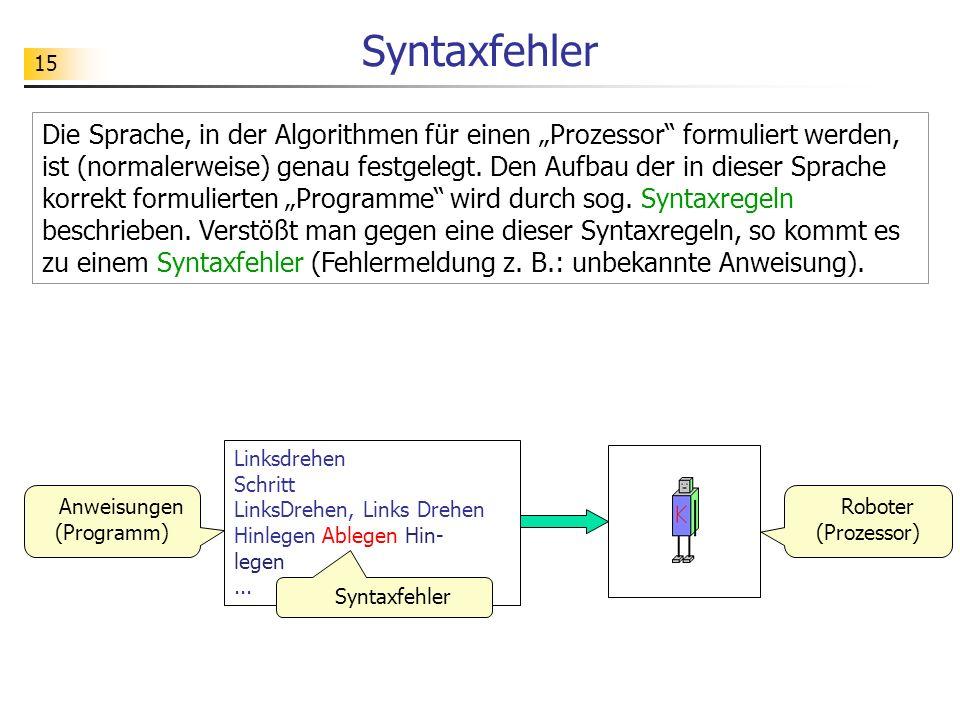 15 Syntaxfehler Linksdrehen Schritt LinksDrehen, Links Drehen Hinlegen Ablegen Hin- legen... Anweisungen (Programm) Roboter (Prozessor) Die Sprache, i