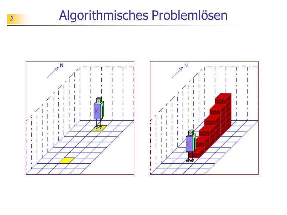 13 Korrektheit Programm (Algorithmus) Roboter (Prozessor) LinksDrehen Schritt LinksDrehen LinksDrehen Hinlegen...
