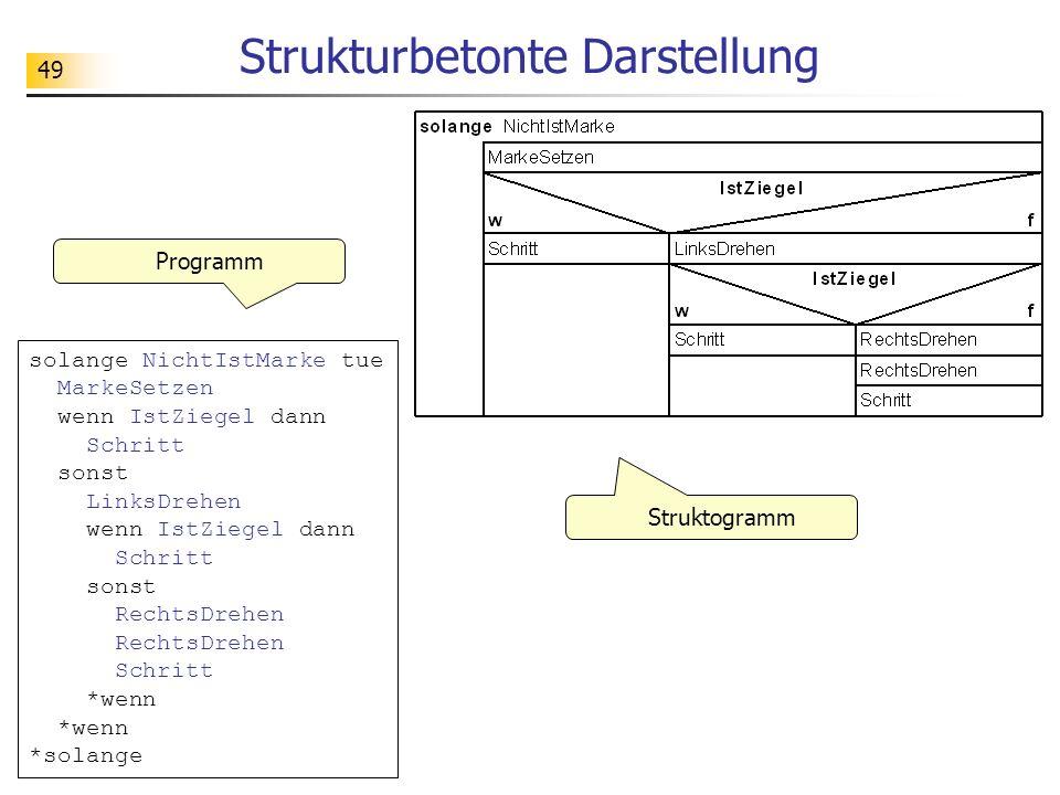 49 Strukturbetonte Darstellung solange NichtIstMarke tue MarkeSetzen wenn IstZiegel dann Schritt sonst LinksDrehen wenn IstZiegel dann Schritt sonst R