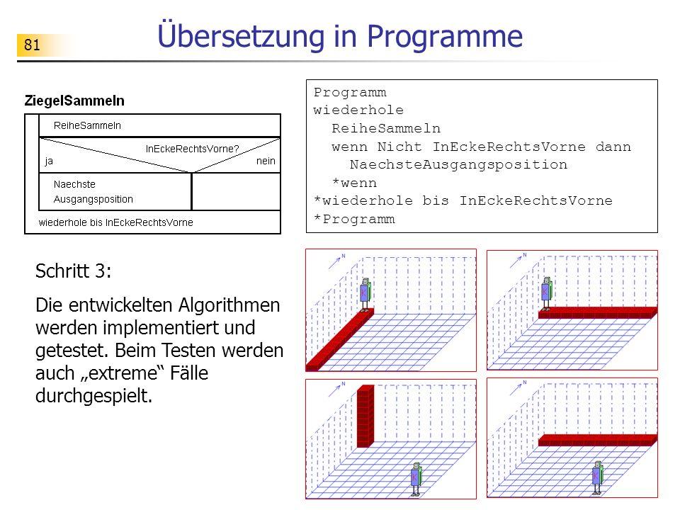 81 Übersetzung in Programme Schritt 3: Die entwickelten Algorithmen werden implementiert und getestet. Beim Testen werden auch extreme Fälle durchgesp