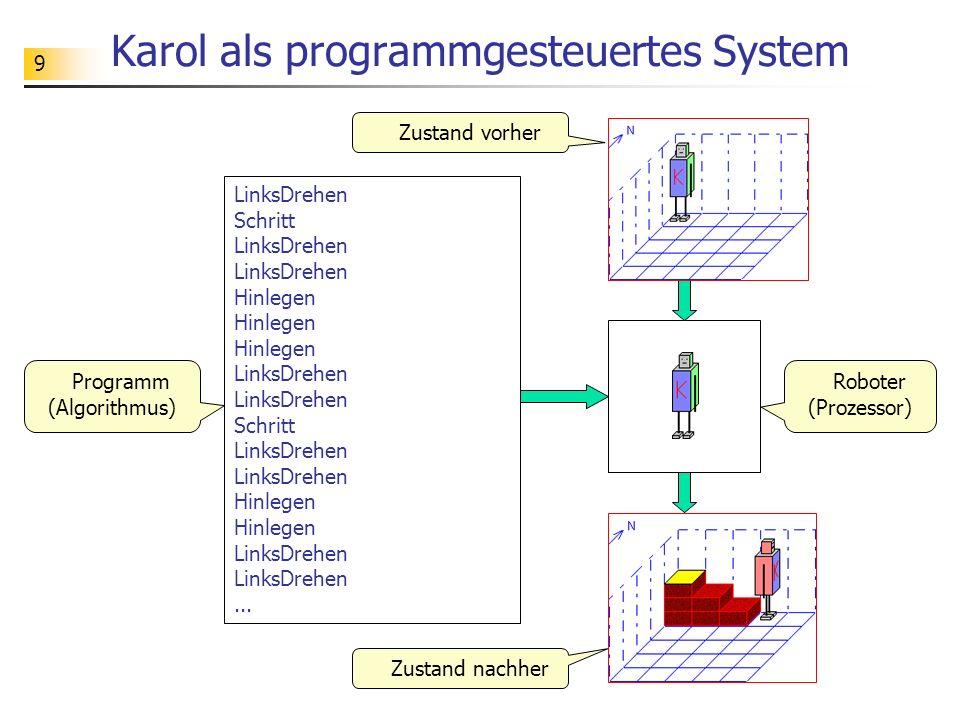 10 Problemspezifikation Zustand vorher Zustand nachher Roboter (Prozessor) Eine Problemspezifikation ist eine vollständige und eindeutige Beschreibung des Ausgangszustands (Zustand vorher) und Zielzustandes (Zustand nachher).