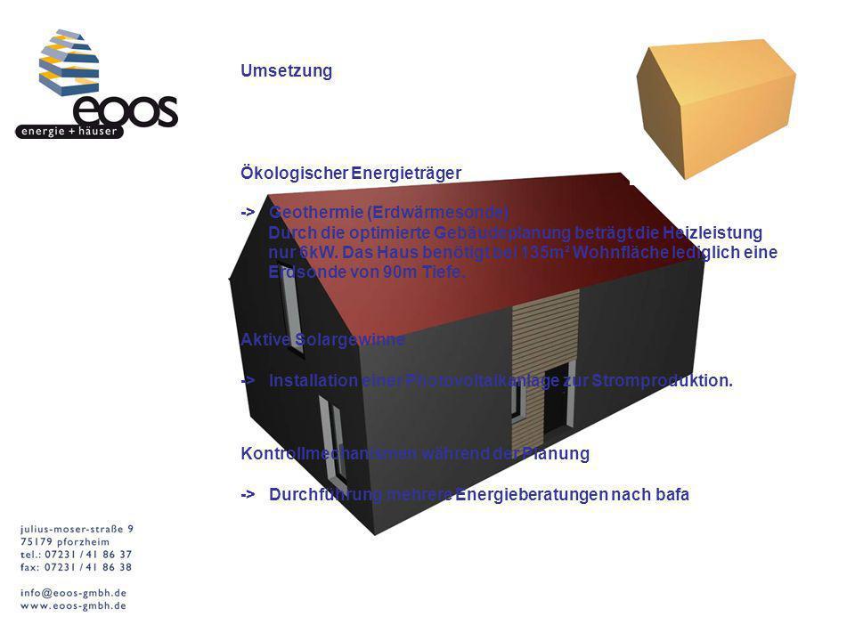 Umsetzung Aktive Solargewinne -> Installation einer Photovoltaikanlage zur Stromproduktion. Ökologischer Energieträger -> Geothermie (Erdwärmesonde) D
