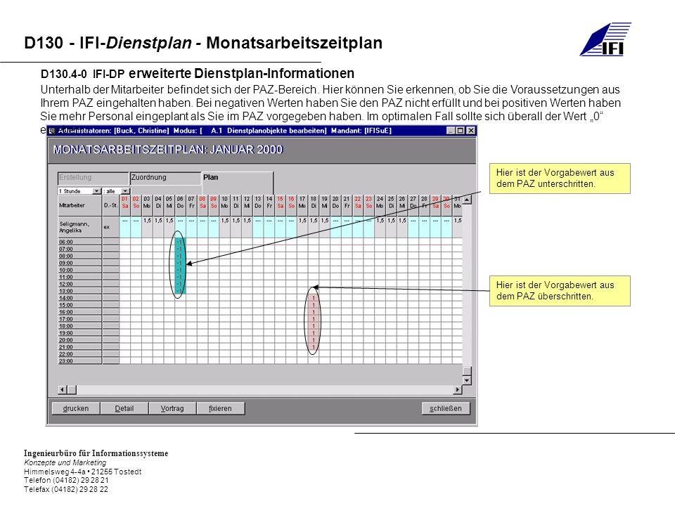 Ingenieurbüro für Informationssysteme Konzepte und Marketing Himmelsweg 4-4a 21255 Tostedt Telefon (04182) 29 28 21 Telefax (04182) 29 28 22 D130 - IFI-Dienstplan - Monatsarbeitszeitplan D130.4-0 IFI-DP erweiterte Dienstplan-Informationen Unterhalb der Mitarbeiter befindet sich der PAZ-Bereich.