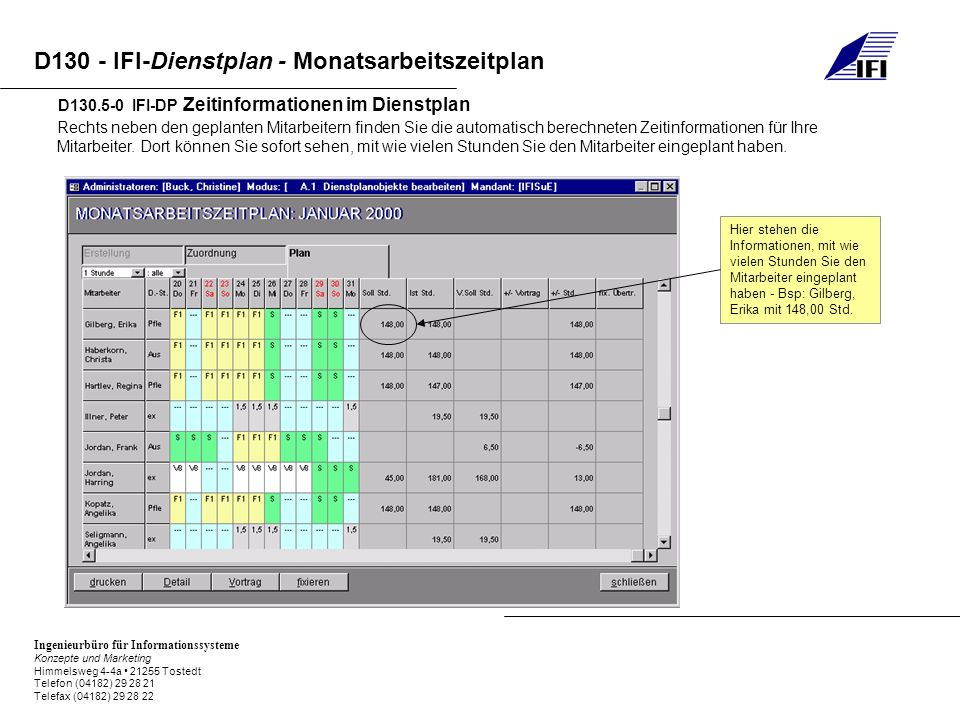 Ingenieurbüro für Informationssysteme Konzepte und Marketing Himmelsweg 4-4a 21255 Tostedt Telefon (04182) 29 28 21 Telefax (04182) 29 28 22 D130 - IFI-Dienstplan - Monatsarbeitszeitplan D130.5-0 IFI-DP Zeitinformationen im Dienstplan Rechts neben den geplanten Mitarbeitern finden Sie die automatisch berechneten Zeitinformationen für Ihre Mitarbeiter.