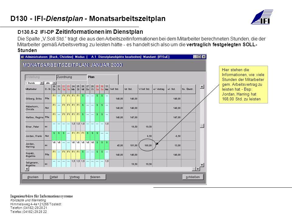 Ingenieurbüro für Informationssysteme Konzepte und Marketing Himmelsweg 4-4a 21255 Tostedt Telefon (04182) 29 28 21 Telefax (04182) 29 28 22 D130 - IFI-Dienstplan - Monatsarbeitszeitplan D130.5-2 IFI-DP Zeitinformationen im Dienstplan Die Spalte V.Soll Std.