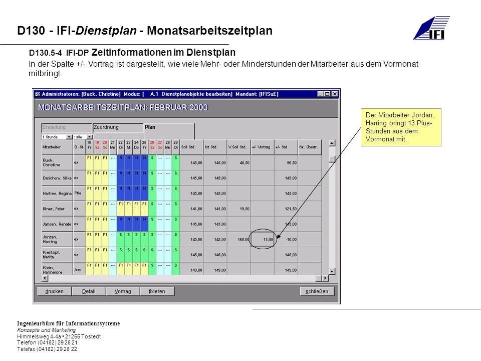 Ingenieurbüro für Informationssysteme Konzepte und Marketing Himmelsweg 4-4a 21255 Tostedt Telefon (04182) 29 28 21 Telefax (04182) 29 28 22 D130 - IFI-Dienstplan - Monatsarbeitszeitplan D130.5-4 IFI-DP Zeitinformationen im Dienstplan In der Spalte +/- Vortrag ist dargestellt, wie viele Mehr- oder Minderstunden der Mitarbeiter aus dem Vormonat mitbringt.