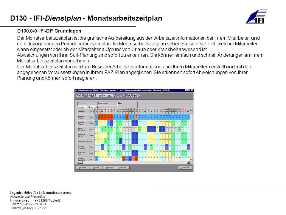 Ingenieurbüro für Informationssysteme Konzepte und Marketing Himmelsweg 4-4a 21255 Tostedt Telefon (04182) 29 28 21 Telefax (04182) 29 28 22 D130 - IFI-Dienstplan - Monatsarbeitszeitplan D130.0-0 IFI-DP Grundlagen Der Monatsarbeitszeitplan ist die grafische Aufbereitung aus den Arbeitszeitinformationen bei Ihrem Mitarbeiter und dem dazugehörigen Periodenarbeitszeitplan.