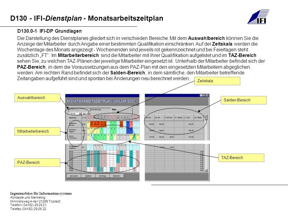 Ingenieurbüro für Informationssysteme Konzepte und Marketing Himmelsweg 4-4a 21255 Tostedt Telefon (04182) 29 28 21 Telefax (04182) 29 28 22 D130 - IFI-Dienstplan - Monatsarbeitszeitplan D130.1-0 IFI-DP Dienstplanobjekte An dieser Stelle erstellen Sie Ihren Monatsarbeitszeitplan auf Basis der eingegeben Arbeitszeitinformationen bei Ihrem Mitarbeiter Periodenarbeitszeitpläne.