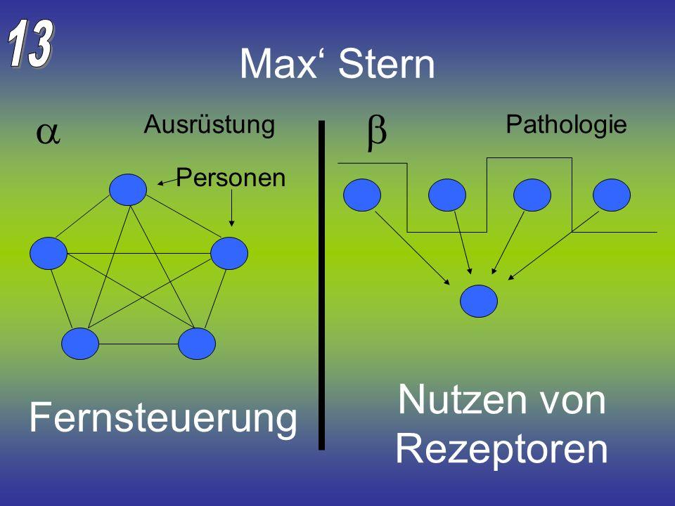 Max Stern Nutzen von Rezeptoren Fernsteuerung AusrüstungPathologie Personen