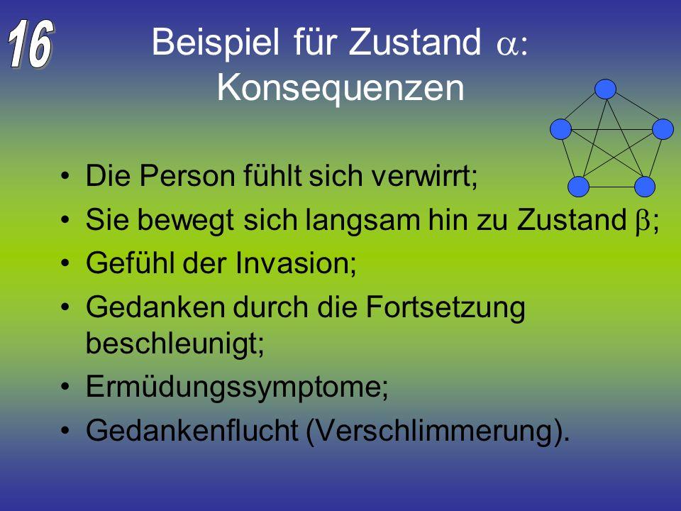 Beispiel für Zustand Konsequenzen Die Person fühlt sich verwirrt; Sie bewegt sich langsam hin zu Zustand ; Gefühl der Invasion; Gedanken durch die For